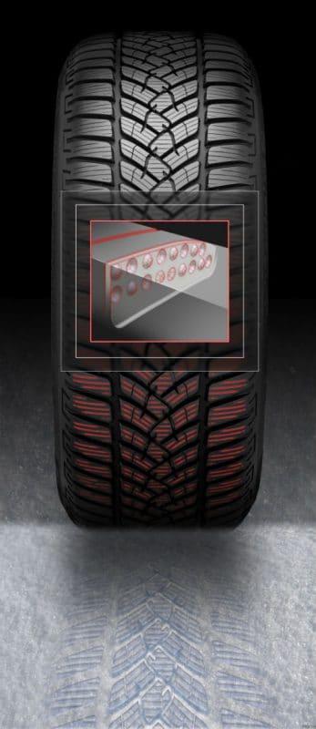 Fulda Technology 3D Bubbles Blades
