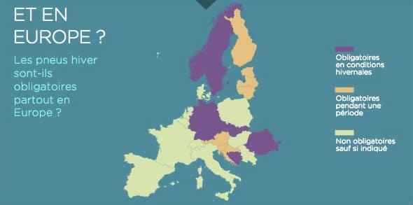 Réglementation des pneus hiver en Europe et en France