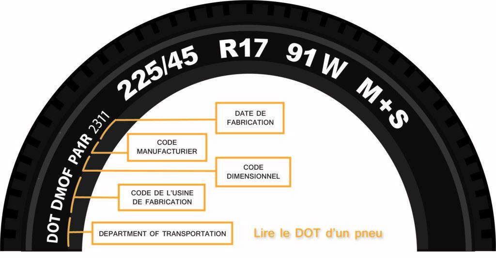 Qu'avez-vous fait aujourd'hui avec votre MT-09 ou votre Tracer ? - Page 14 Dot-pneu-1024x532