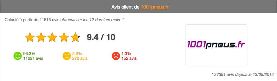 Avis clients 1001pneus