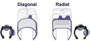 Différence entre un pneu radial et un pneu diagonal