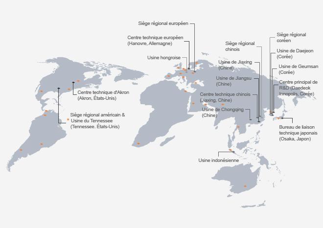 Les sites de production Hankook à travers le monde